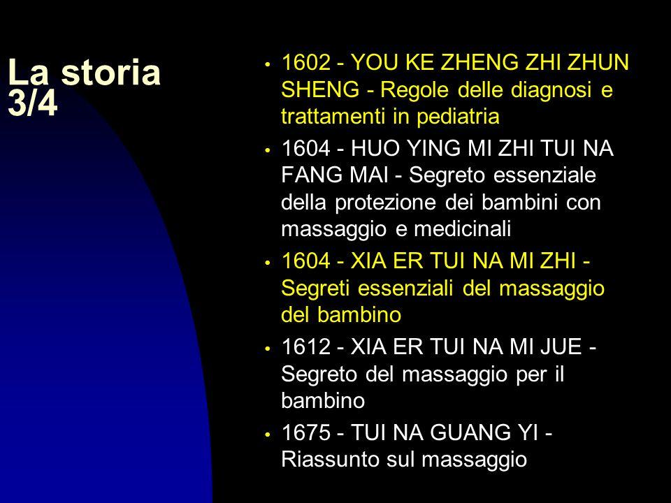 La storia 3/4 1602 - YOU KE ZHENG ZHI ZHUN SHENG - Regole delle diagnosi e trattamenti in pediatria 1604 - HUO YING MI ZHI TUI NA FANG MAI - Segreto e