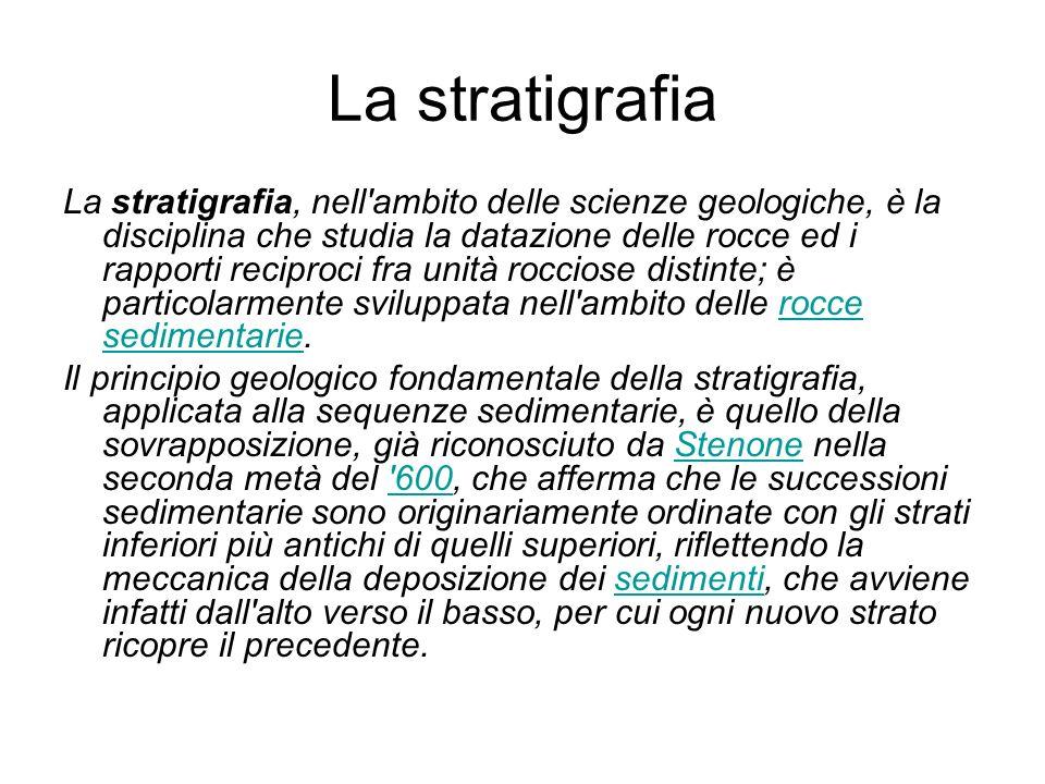 La stratigrafia, nell'ambito delle scienze geologiche, è la disciplina che studia la datazione delle rocce ed i rapporti reciproci fra unità rocciose