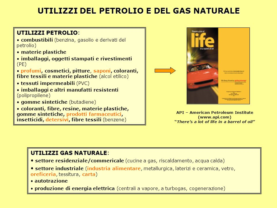 UTILIZZI DEL PETROLIO E DEL GAS NATURALE UTILIZZI GAS NATURALE UTILIZZI GAS NATURALE: settore residenziale/commericale (cucine a gas, riscaldamento, a