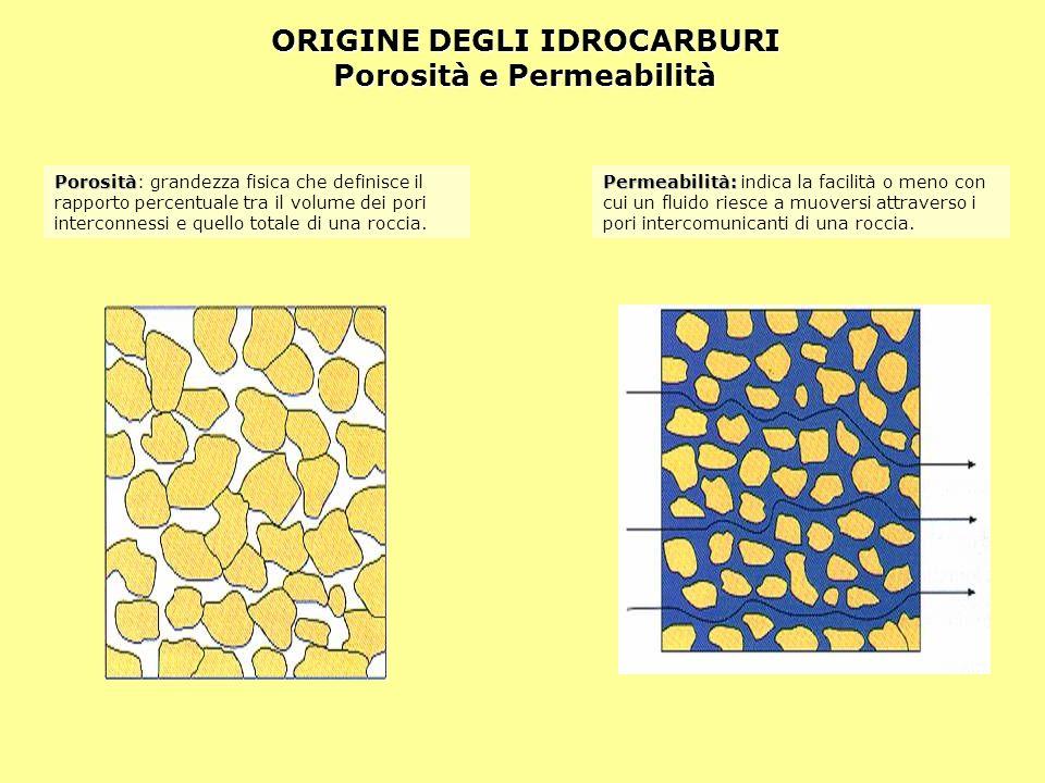 ORIGINE DEGLI IDROCARBURI Porosità e Permeabilità Porosità Porosità: grandezza fisica che definisce il rapporto percentuale tra il volume dei pori int