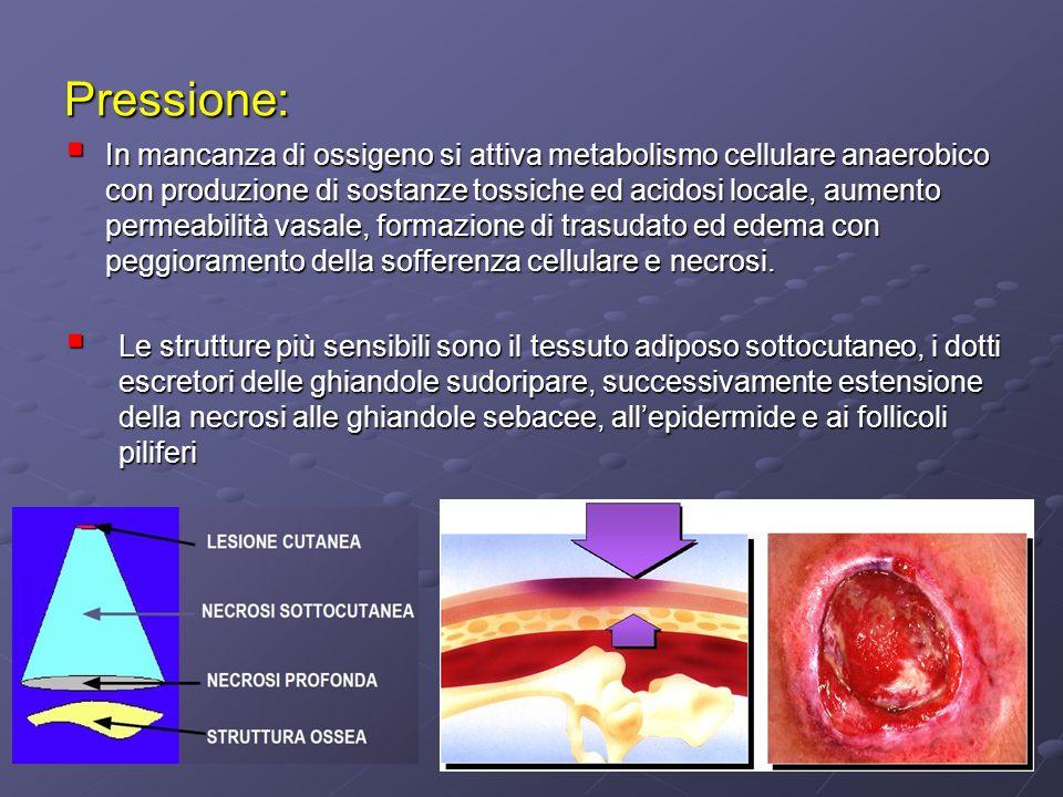 Pressione: In mancanza di ossigeno si attiva metabolismo cellulare anaerobico con produzione di sostanze tossiche ed acidosi locale, aumento permeabil