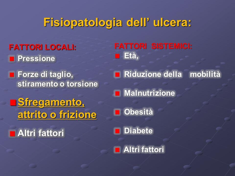 Fisiopatologia dell ulcera: