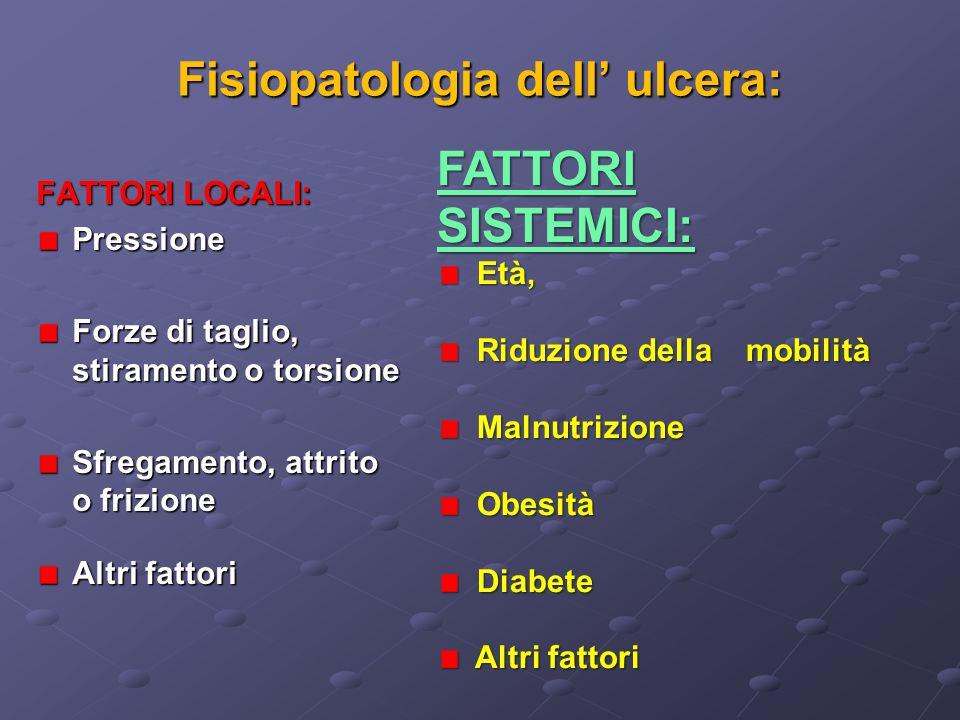 Fisiopatologia dell ulcera: FATTORI LOCALI: Pressione Forze di taglio, stiramento o torsione Sfregamento, attrito o frizione Altri fattori FATTORI SIS