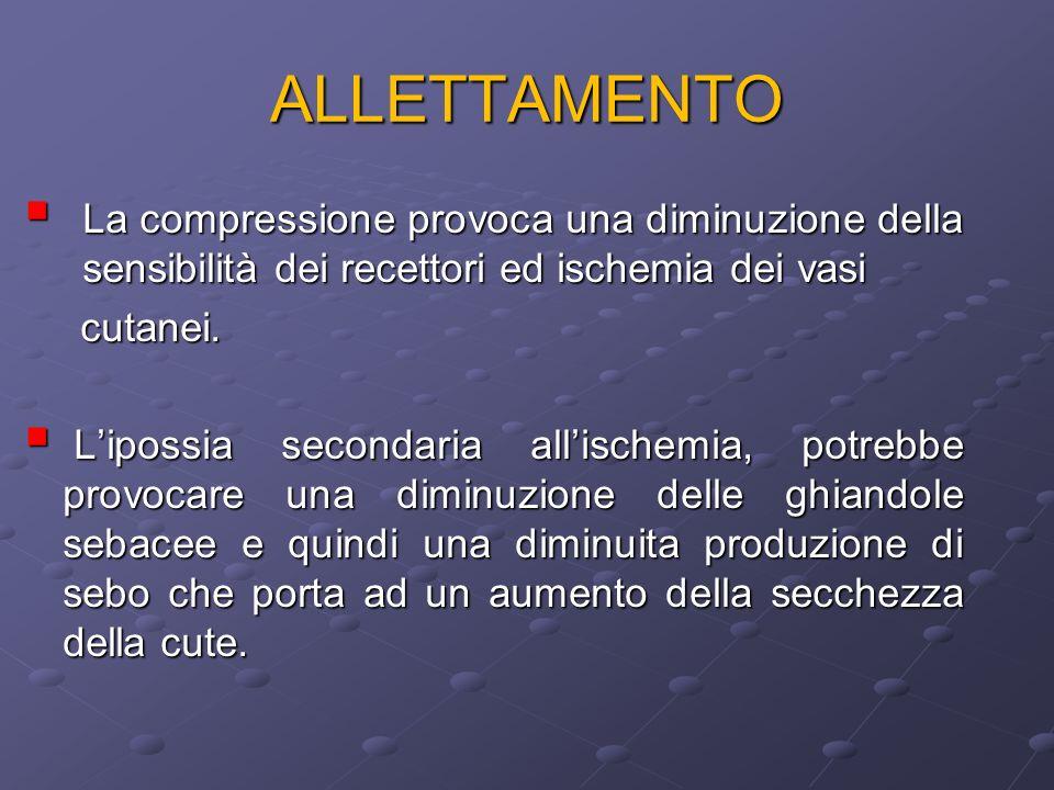 ALLETTAMENTO La compressione provoca una diminuzione della sensibilità dei recettori ed ischemia dei vasi La compressione provoca una diminuzione dell
