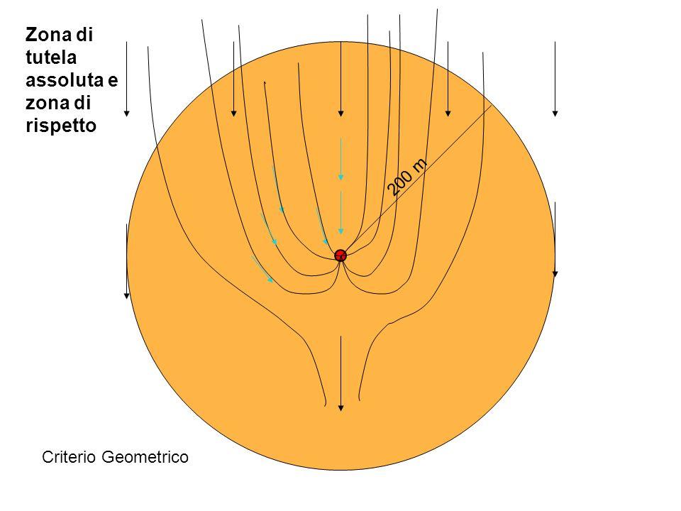 200 m Criterio Geometrico Zona di tutela assoluta e zona di rispetto