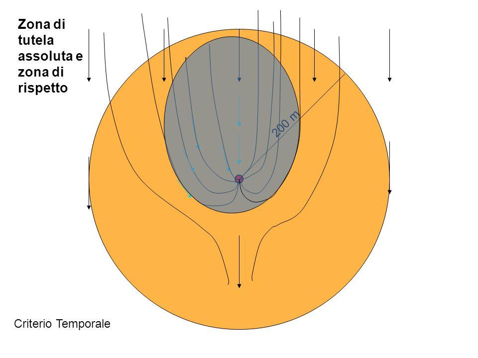 200 m Criterio Temporale Zona di tutela assoluta e zona di rispetto