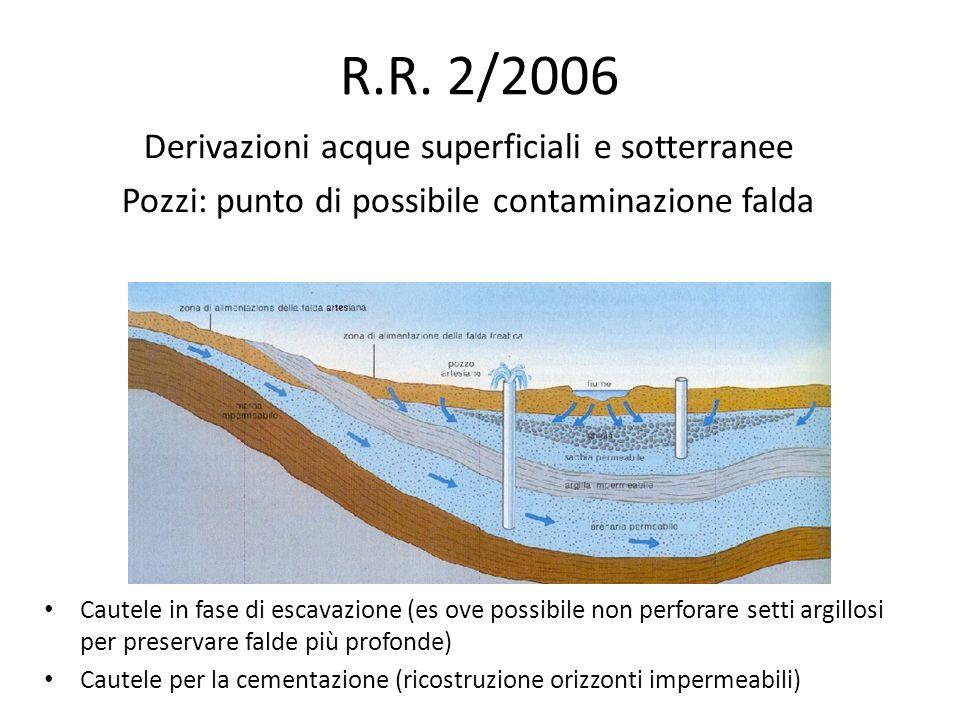 R.R. 2/2006 Derivazioni acque superficiali e sotterranee Pozzi: punto di possibile contaminazione falda Cautele in fase di escavazione (es ove possibi