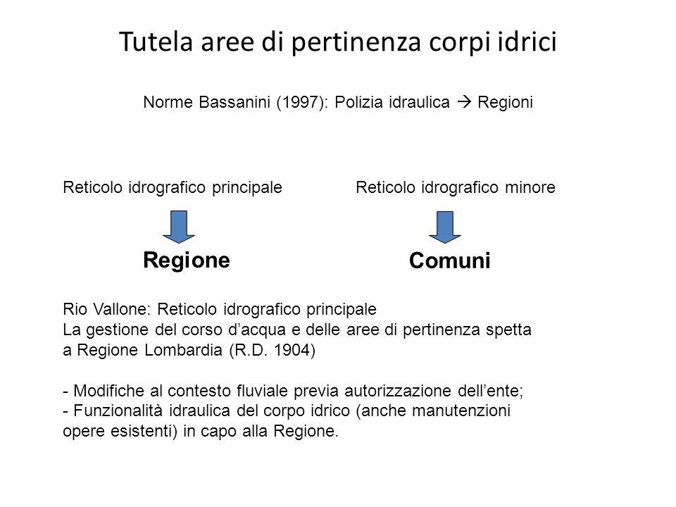 Tutela aree di pertinenza corpi idrici Norme Bassanini (1997): Polizia idraulica Regioni Reticolo idrografico principaleReticolo idrografico minore Re