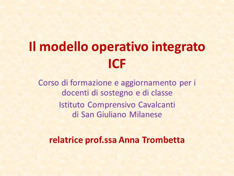 Il modello operativo integrato ICF Corso di formazione e aggiornamento per i docenti di sostegno e di classe Istituto Comprensivo Cavalcanti di San Gi