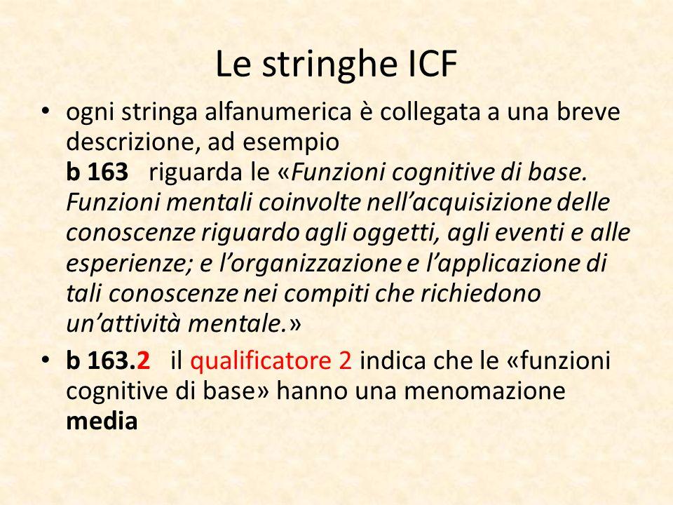Le stringhe ICF ogni stringa alfanumerica è collegata a una breve descrizione, ad esempio b 163 riguarda le «Funzioni cognitive di base. Funzioni ment
