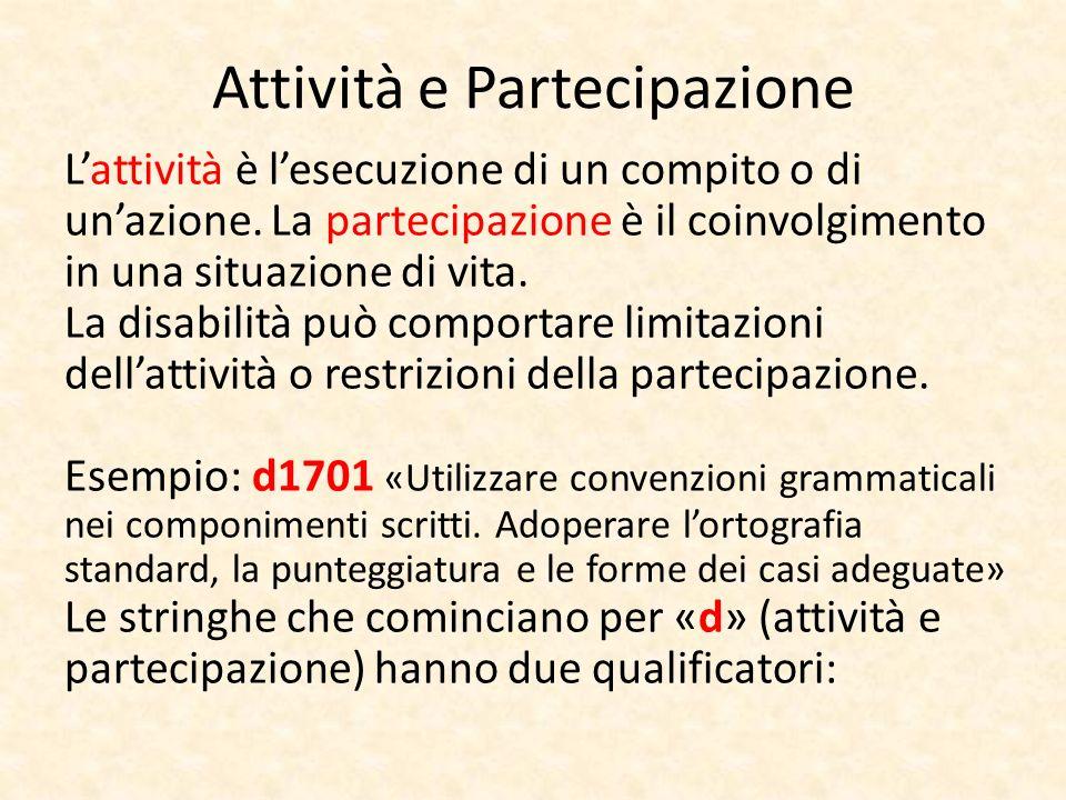 Attività e Partecipazione Lattività è lesecuzione di un compito o di unazione. La partecipazione è il coinvolgimento in una situazione di vita. La dis