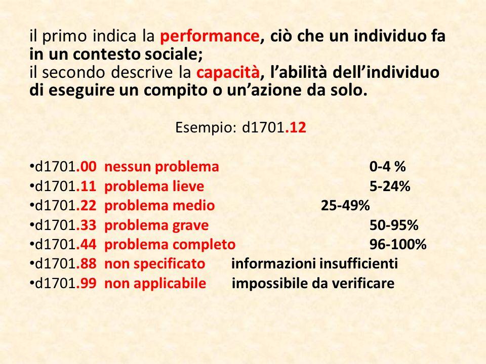 il primo indica la performance, ciò che un individuo fa in un contesto sociale; il secondo descrive la capacità, labilità dellindividuo di eseguire un