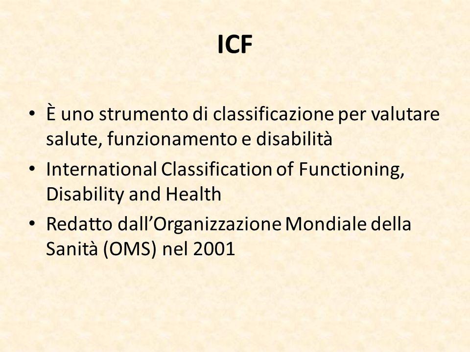ICF È uno strumento di classificazione per valutare salute, funzionamento e disabilità International Classification of Functioning, Disability and Hea