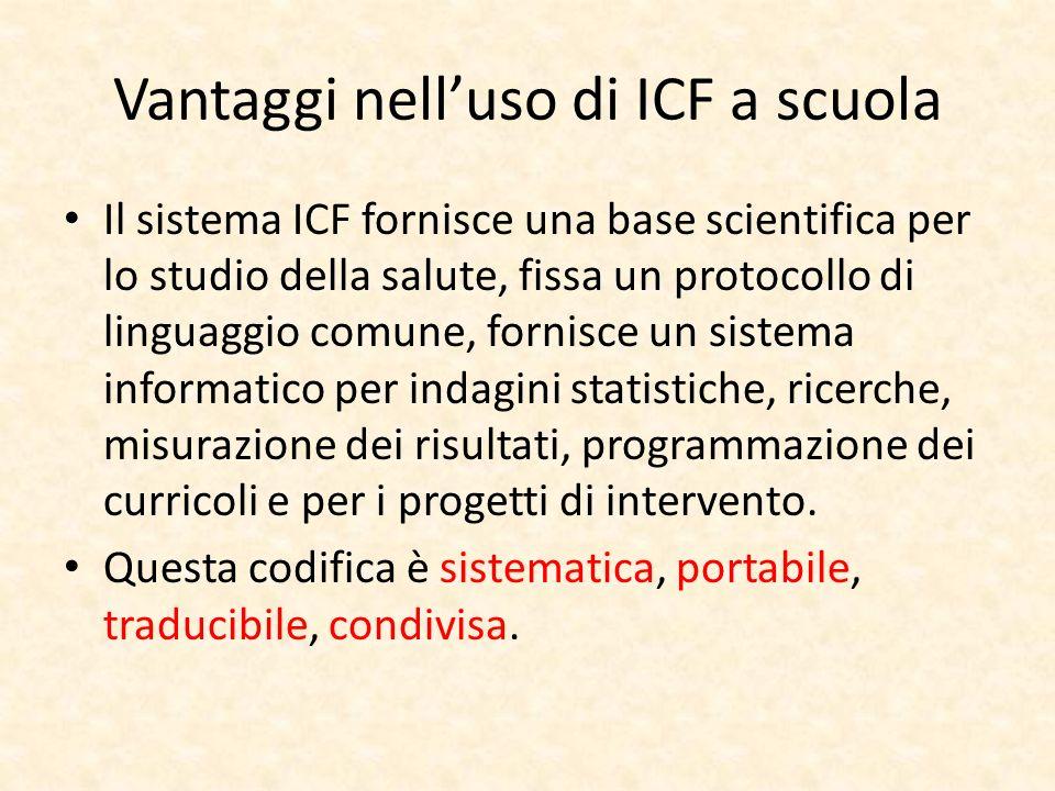 Vantaggi nelluso di ICF a scuola Il sistema ICF fornisce una base scientifica per lo studio della salute, fissa un protocollo di linguaggio comune, fo