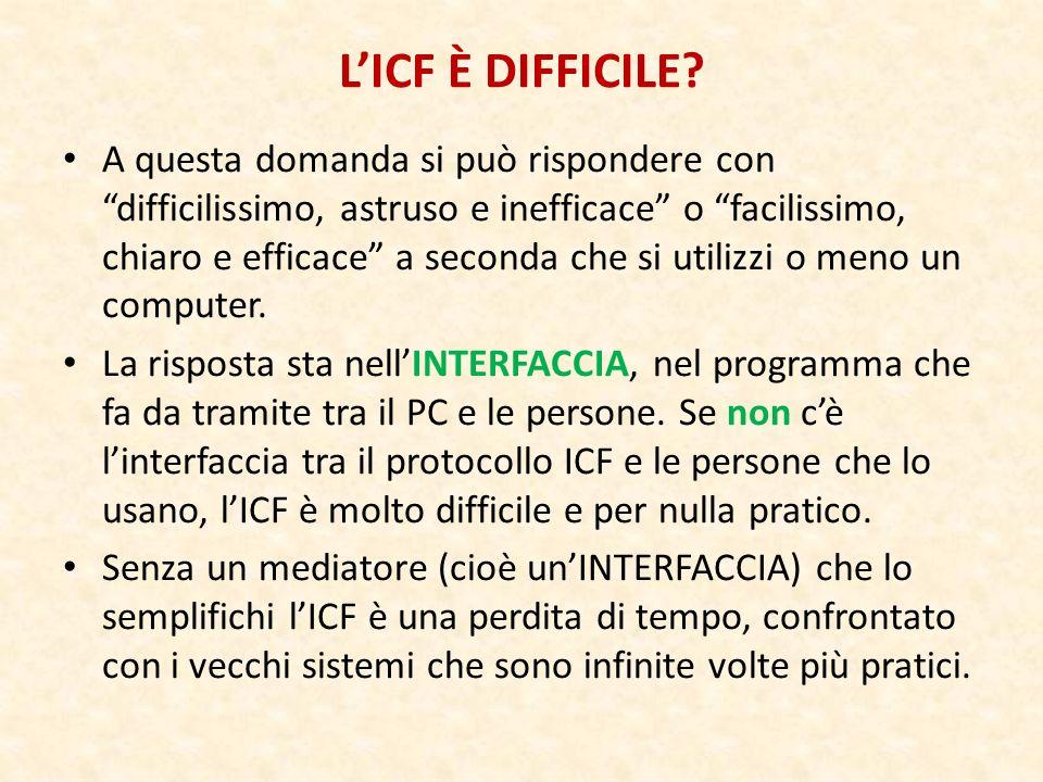 LICF È DIFFICILE? A questa domanda si può rispondere con difficilissimo, astruso e inefficace o facilissimo, chiaro e efficace a seconda che si utiliz
