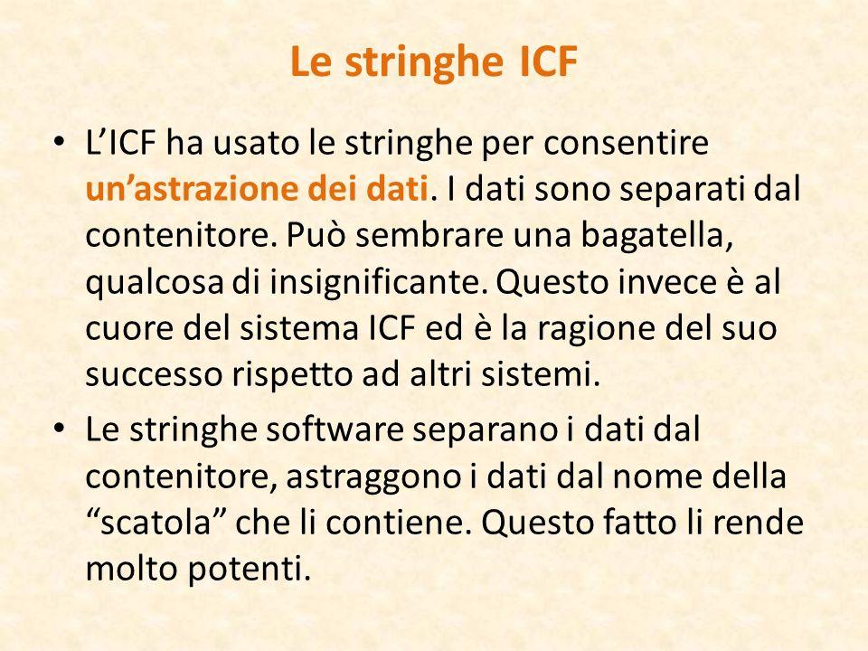 Le stringhe ICF LICF ha usato le stringhe per consentire unastrazione dei dati. I dati sono separati dal contenitore. Può sembrare una bagatella, qual