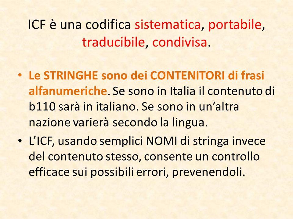 ICF è una codifica sistematica, portabile, traducibile, condivisa. Le STRINGHE sono dei CONTENITORI di frasi alfanumeriche. Se sono in Italia il conte