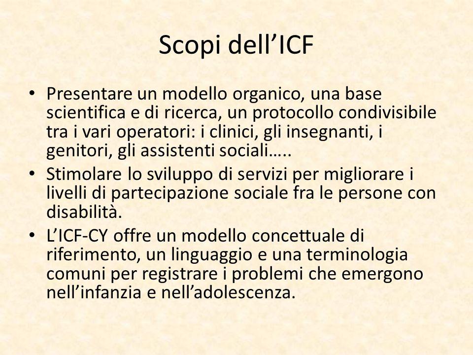 Scopi dellICF Presentare un modello organico, una base scientifica e di ricerca, un protocollo condivisibile tra i vari operatori: i clinici, gli inse