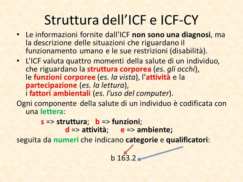 Le stringhe ICF ogni stringa alfanumerica è collegata a una breve descrizione, ad esempio b 163 riguarda le «Funzioni cognitive di base.