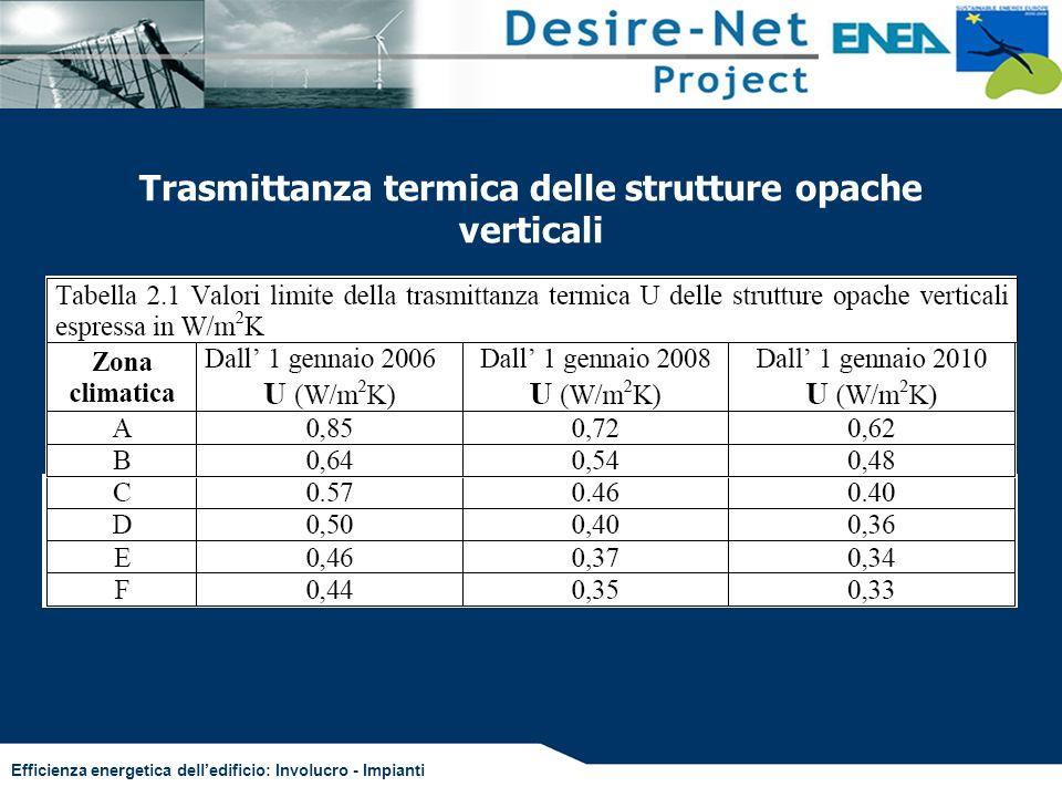 Efficienza energetica delledificio: Involucro - Impianti Trasmittanza termica delle strutture opache verticali