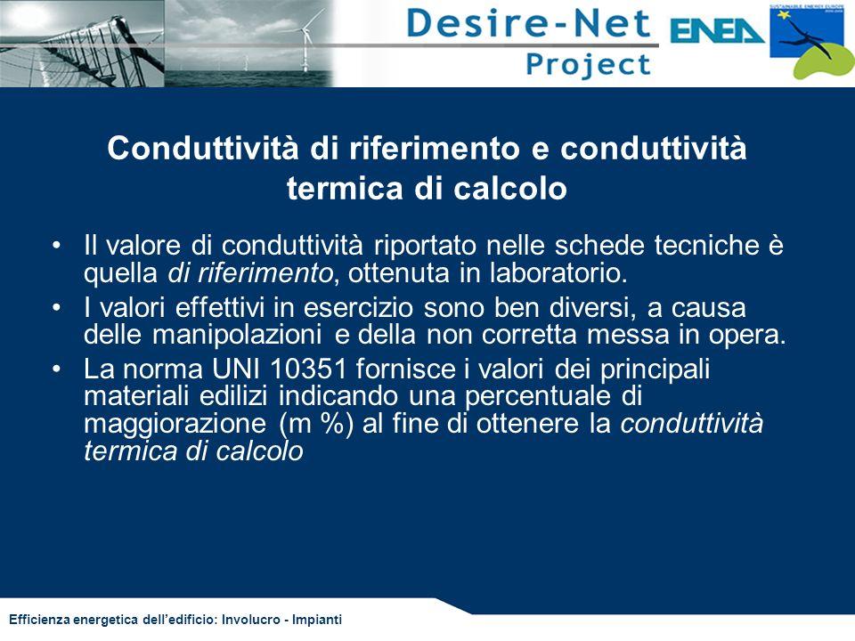 Efficienza energetica delledificio: Involucro - Impianti Conduttività di riferimento e conduttività termica di calcolo Il valore di conduttività ripor