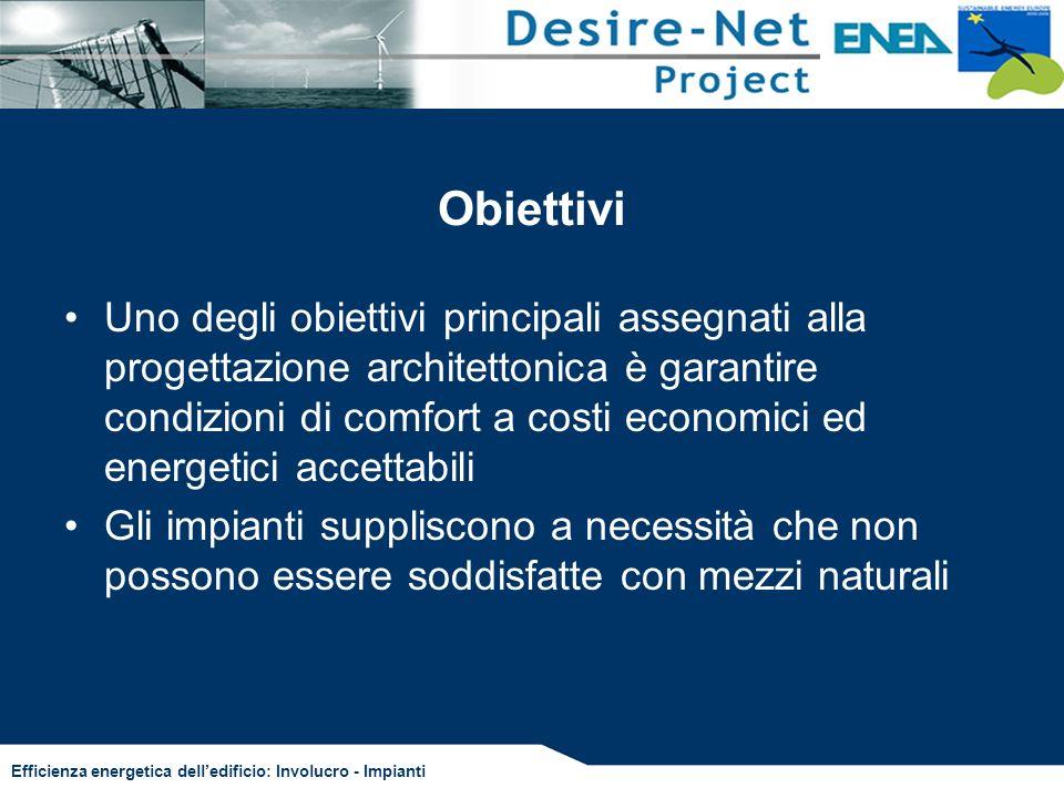 Obiettivi Uno degli obiettivi principali assegnati alla progettazione architettonica è garantire condizioni di comfort a costi economici ed energetici