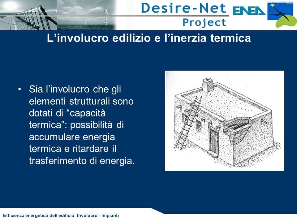 Efficienza energetica delledificio: Involucro - Impianti Linvolucro edilizio e linerzia termica Sia linvolucro che gli elementi strutturali sono dotat