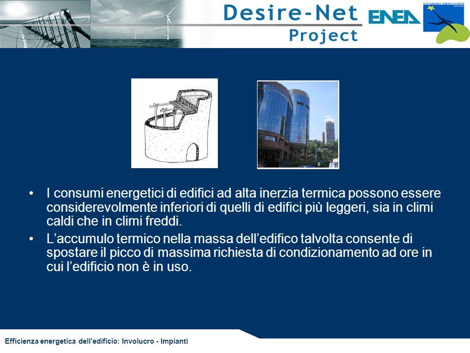 Efficienza energetica delledificio: Involucro - Impianti I consumi energetici di edifici ad alta inerzia termica possono essere considerevolmente infe