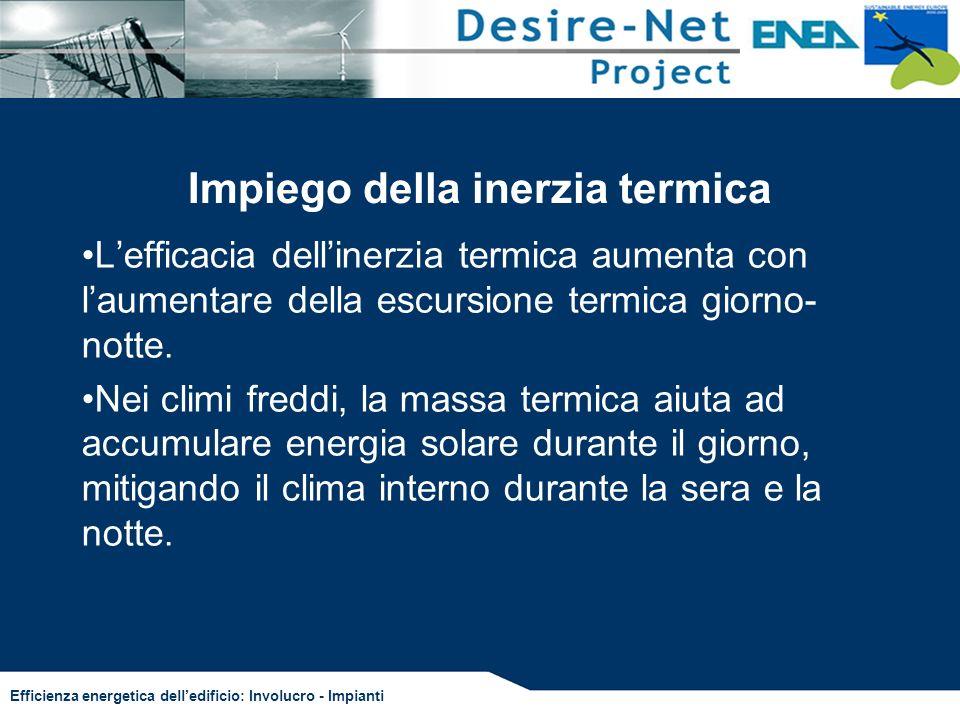 Efficienza energetica delledificio: Involucro - Impianti Lefficacia dellinerzia termica aumenta con laumentare della escursione termica giorno- notte.