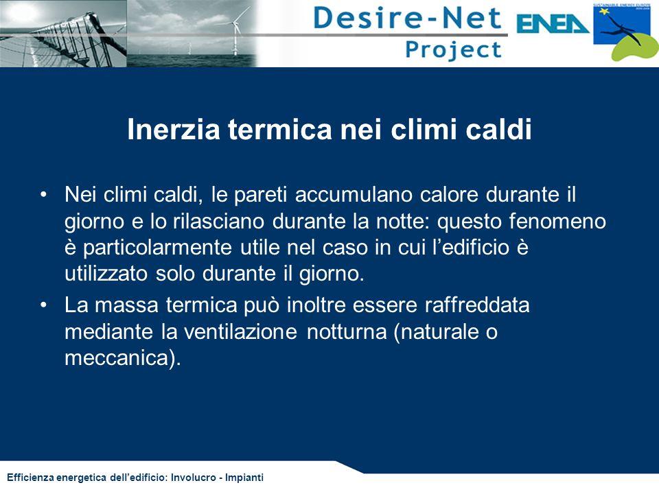 Efficienza energetica delledificio: Involucro - Impianti Inerzia termica nei climi caldi Nei climi caldi, le pareti accumulano calore durante il giorn