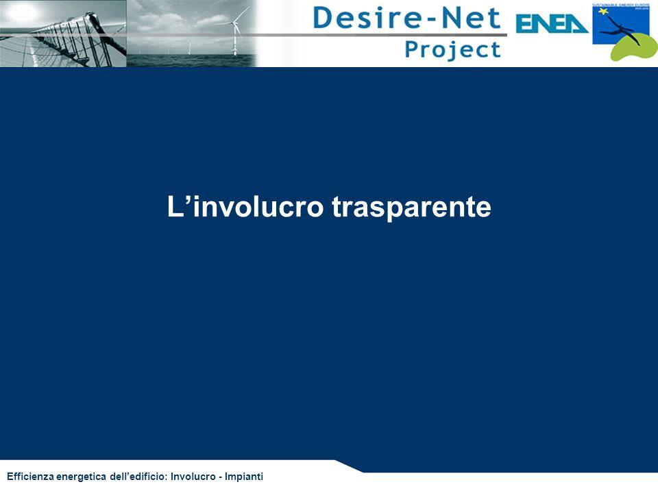 Linvolucro trasparente Efficienza energetica delledificio: Involucro - Impianti