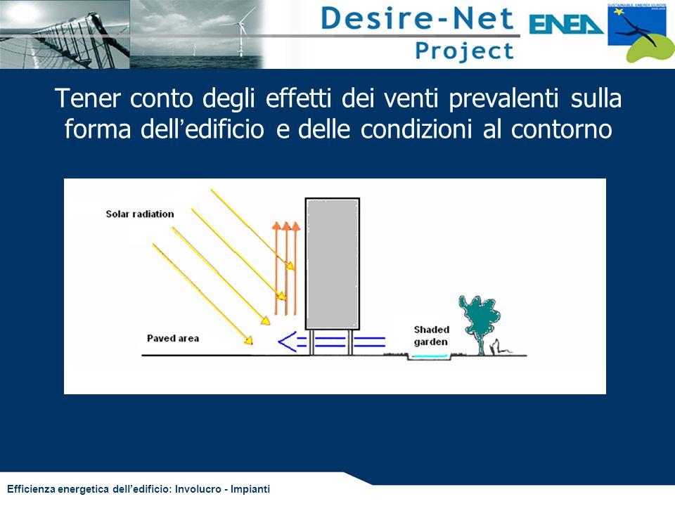 Efficienza energetica delledificio: Involucro - Impianti Tener conto degli effetti dei venti prevalenti sulla forma dell edificio e delle condizioni a