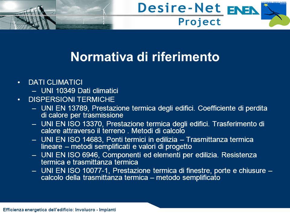 Efficienza energetica delledificio: Involucro - Impianti Normativa di riferimento DATI CLIMATICI –UNI 10349 Dati climatici DISPERSIONI TERMICHE –UNI E
