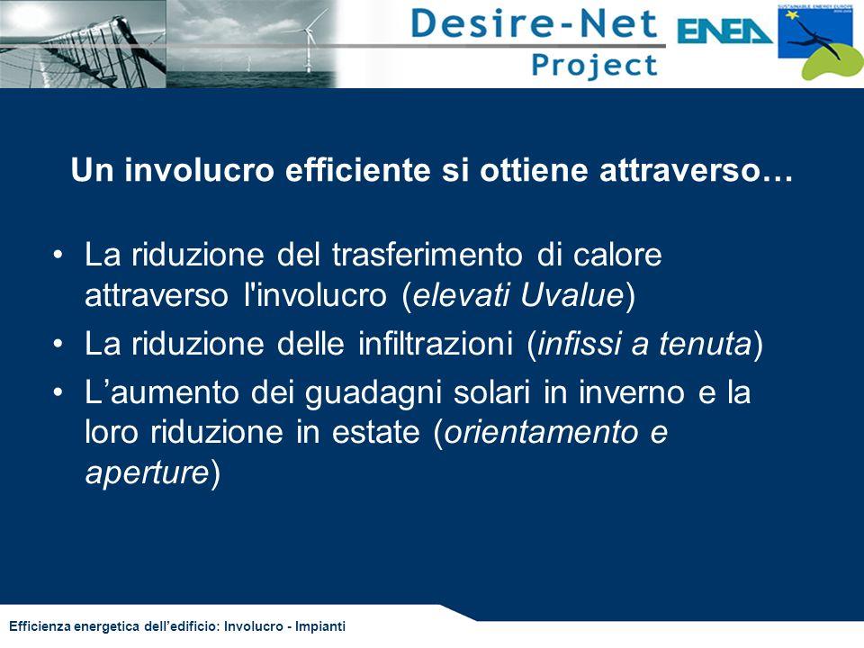 Efficienza energetica delledificio: Involucro - Impianti Un involucro efficiente si ottiene attraverso… La riduzione del trasferimento di calore attra