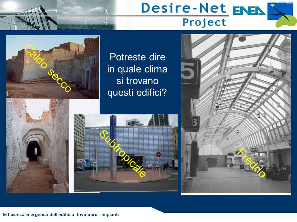 Efficienza energetica delledificio: Involucro - Impianti Potreste dire in quale clima si trovano questi edifici? Caldo secco Subtropicale Freddo