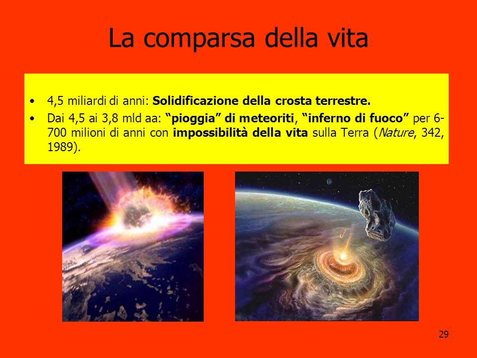 29 La comparsa della vita 4,5 miliardi di anni: Solidificazione della crosta terrestre. Dai 4,5 ai 3,8 mld aa: pioggia di meteoriti, inferno di fuoco