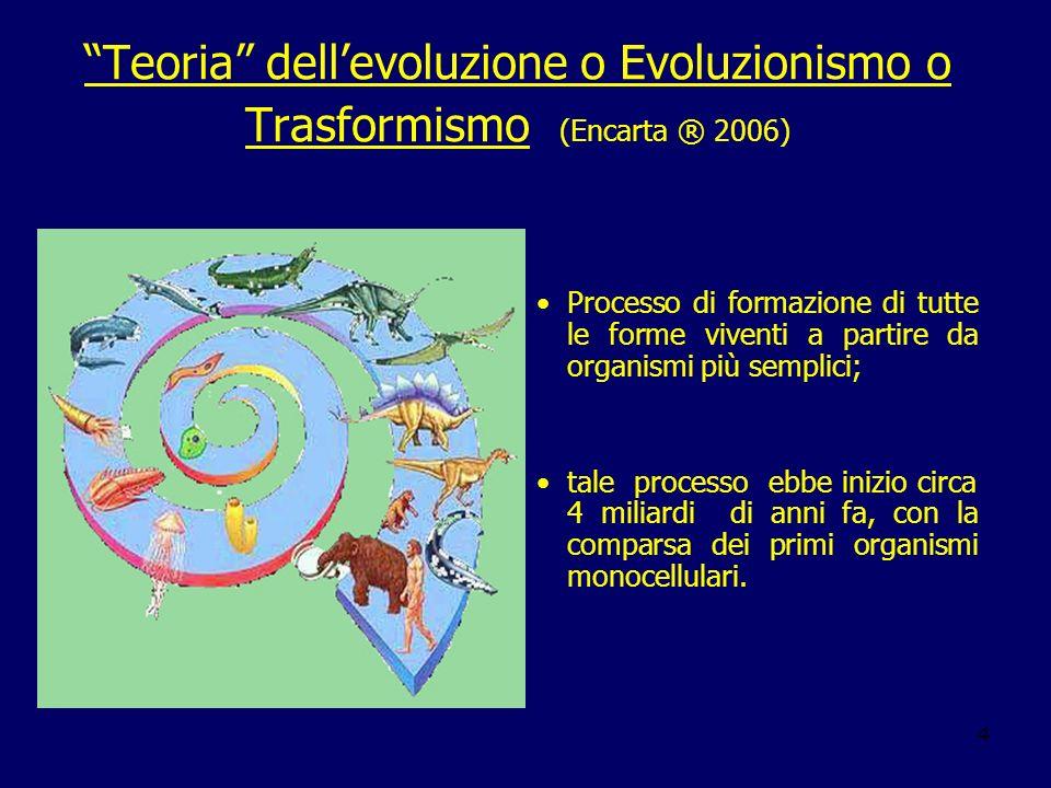 5 Principi dellevoluzionismo biologico La vita ha una origine dalla non vita ( generazione spontanea o abiogenesi).