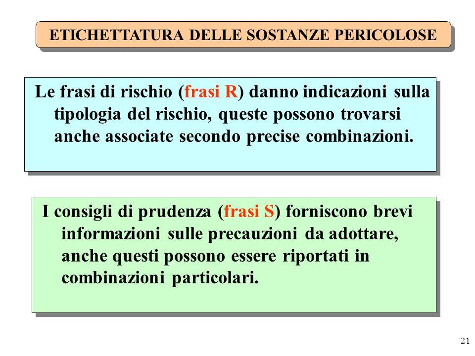 21 Le frasi di rischio (frasi R) danno indicazioni sulla tipologia del rischio, queste possono trovarsi anche associate secondo precise combinazioni.
