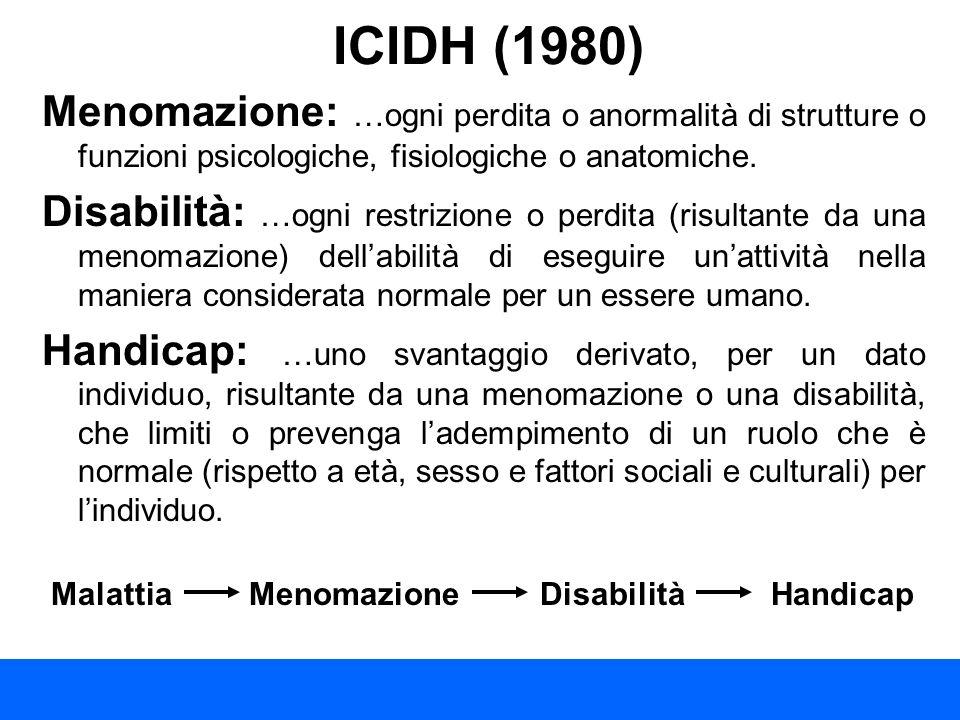 ICIDH (1980) Menomazione: …ogni perdita o anormalità di strutture o funzioni psicologiche, fisiologiche o anatomiche. Disabilità: …ogni restrizione o