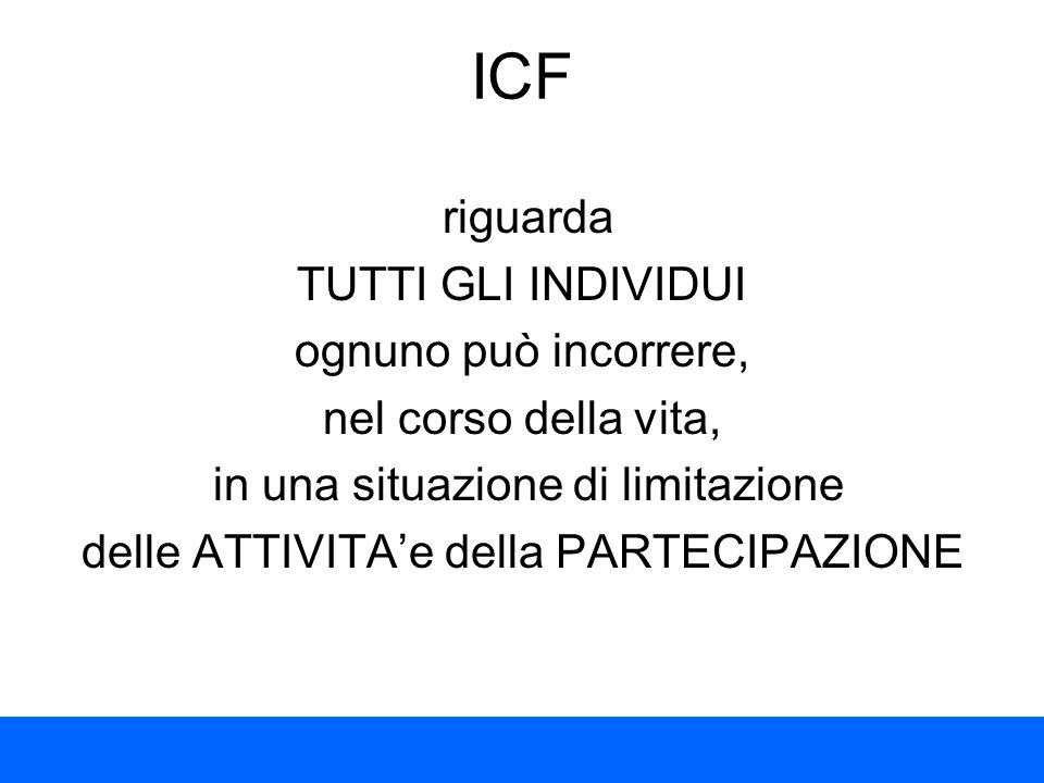 ICF riguarda TUTTI GLI INDIVIDUI ognuno può incorrere, nel corso della vita, in una situazione di limitazione delle ATTIVITAe della PARTECIPAZIONE
