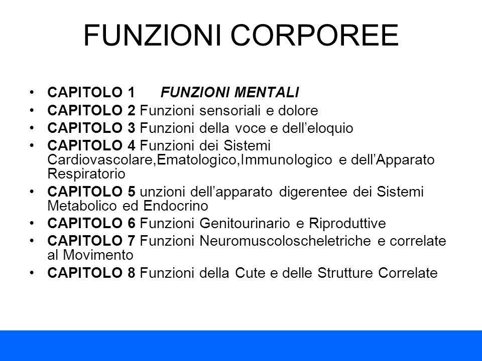 FUNZIONI CORPOREE CAPITOLO 1 FUNZIONI MENTALI CAPITOLO 2 Funzioni sensoriali e dolore CAPITOLO 3 Funzioni della voce e delleloquio CAPITOLO 4 Funzioni