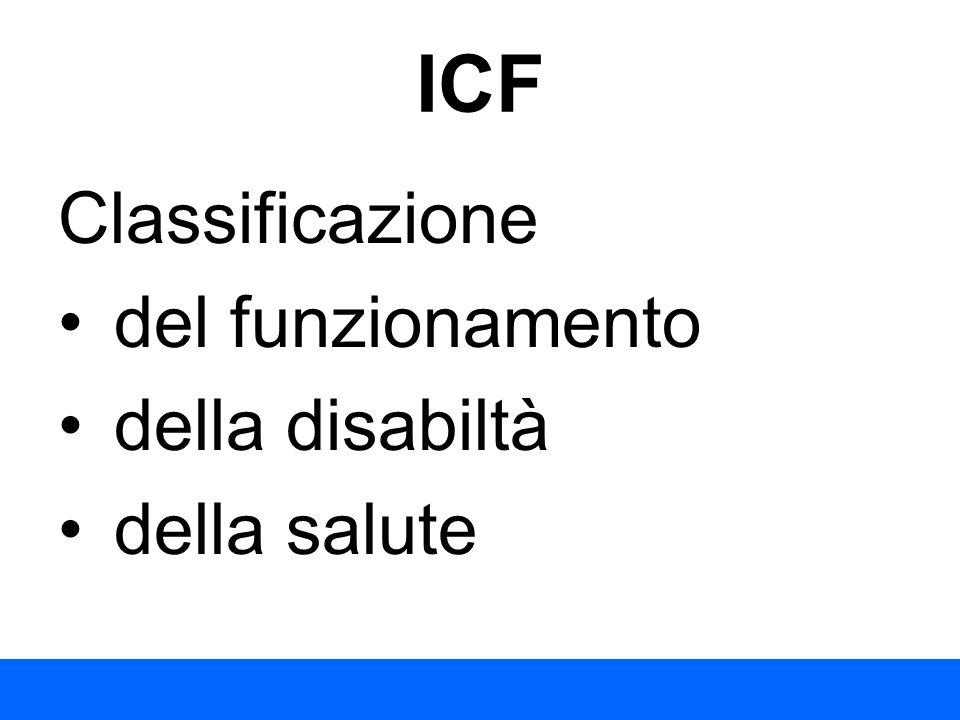 ICF e un ordinatore concettuale FISIOLOGIA FATTORI AMBIENTALI CARATTERISTICHE PERSONALI ANATOMIA COSA FA REALMANENTE (SAREBBE IN GRADO DI FARE) LA PERSONA CONDIZIONE DI SALUTE (disorder, disease, injury, trauma)
