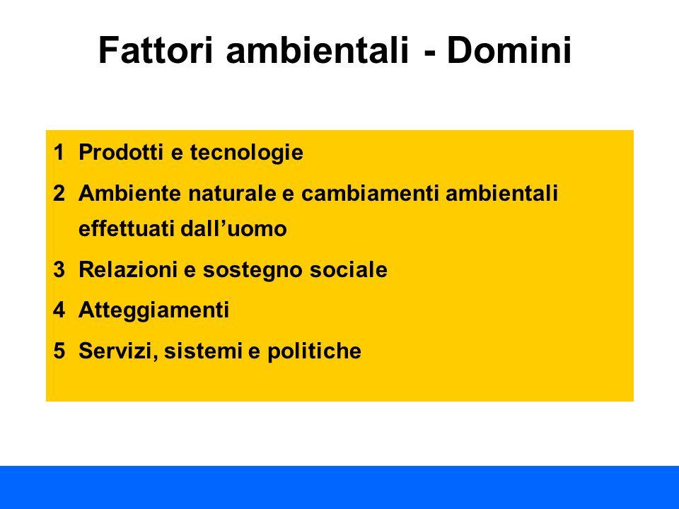 Fattori ambientali - Domini 1Prodotti e tecnologie 2Ambiente naturale e cambiamenti ambientali effettuati dalluomo 3Relazioni e sostegno sociale 4Atte