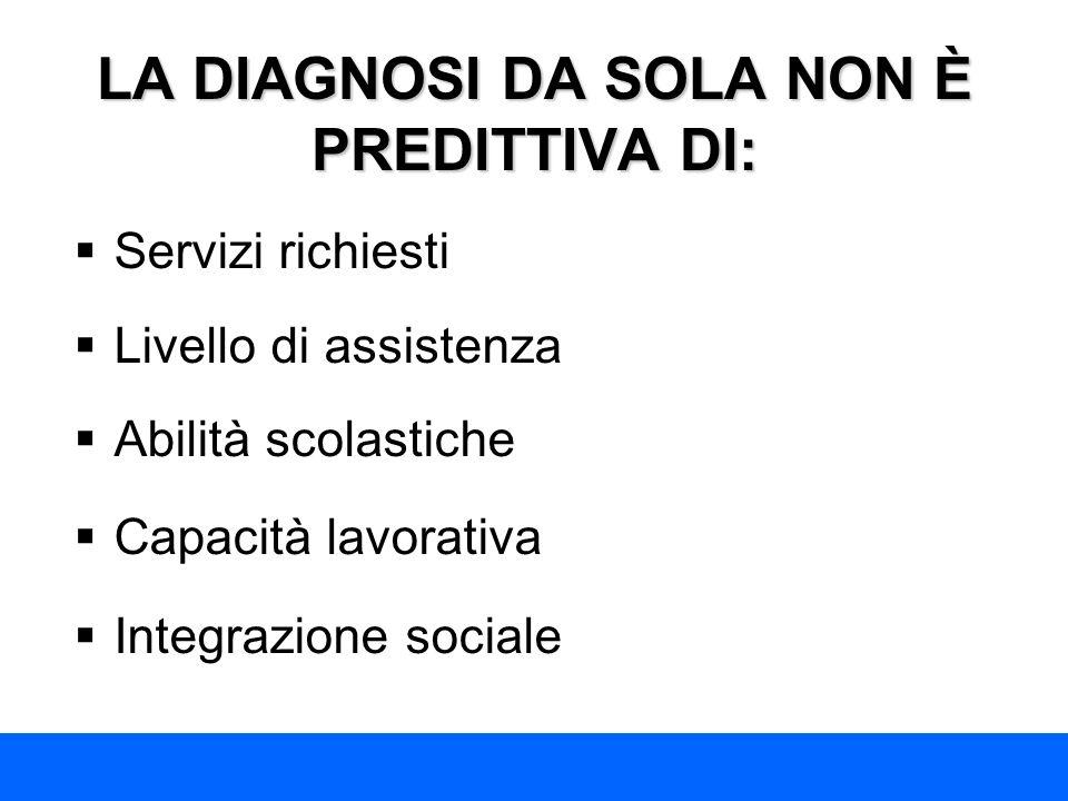 DIAGNOSI + FUNZIONAMENTO POSSONO PREVEDERE: Utilizzazione dei servizi sanitari Progettazione di percorsi formativi, educativi Inclusione scolastica Capacità lavorativa Integrazione sociale