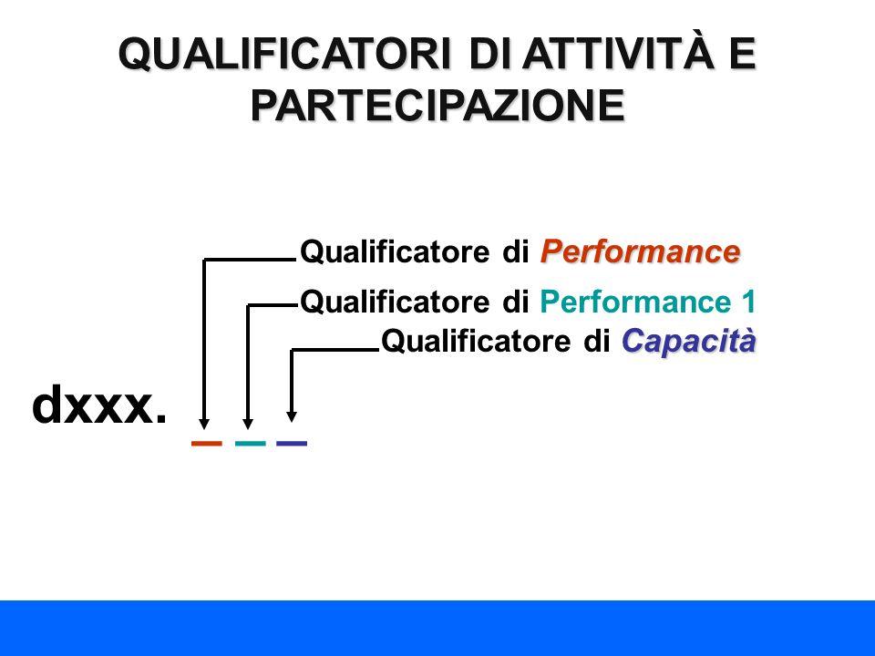 QUALIFICATORI DI ATTIVITÀ E PARTECIPAZIONE Performance Qualificatore di Performance Qualificatore di Performance 1 Capacità Qualificatore di Capacità