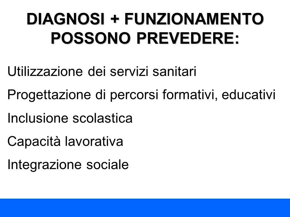 DIAGNOSI + FUNZIONAMENTO POSSONO PREVEDERE: Utilizzazione dei servizi sanitari Progettazione di percorsi formativi, educativi Inclusione scolastica Ca