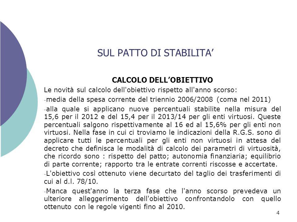 15 Lautoapplicazione delle sanzioni opera anche nel corso dellesercizio in cui vi sia chiara evidenza che, alla fine dellesercizio stesso, il patto non sarà rispettato.