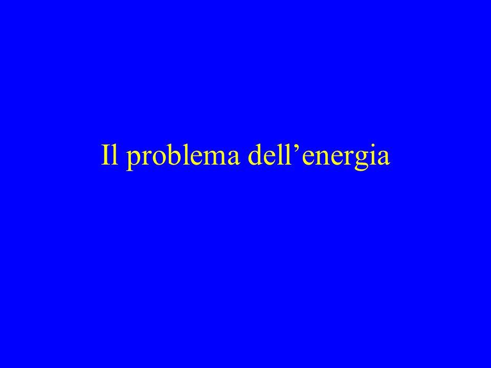 Il problema dellenergia