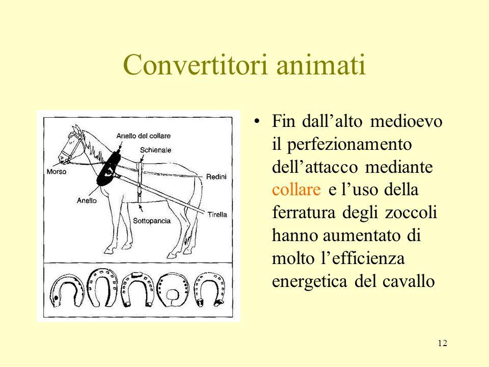 12 Convertitori animati Fin dallalto medioevo il perfezionamento dellattacco mediante collare e luso della ferratura degli zoccoli hanno aumentato di