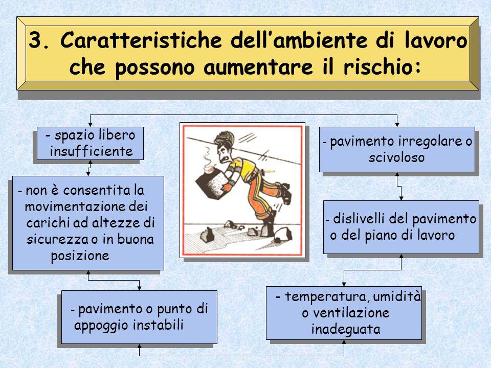 ALLEGATO XXXIII ELEMENTI DI RIFERIMENTO 2. Sforzo fisico che può presente un rischio: - eccessivo - può essere effettuato solamente con torsione del t